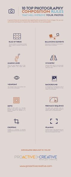 10 Top Photography Composition Rules That Will Improve Your Photos - Infographic