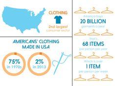 fast fashion, infographics, Alexandria Heinz, eco-fashion, sustainable fashion, green fashion, ethical fashion, sustainable style