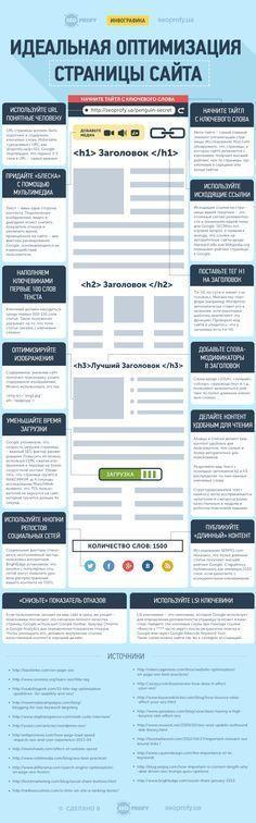 14 ключевых факторов оптимизации страницы | Новости рынка SEO: поисковая оптимизация, контекстная реклама, социальные сети