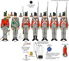 Titre de l'image 2ème Bataillon du 73ème Régiment d'Infanterie compagnie légère
