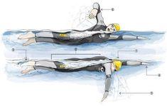How to Train For a Sprint Triathlon - beginner swimming tips for triathlons - Swimming Drills, Triathlon Swimming, Competitive Swimming, Swimming Tips, Swimming Benefits, Sprint Triathlon Training Plan, Triathlon Women, Ironman Triathlon, Swim Training