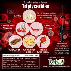 Home Remedies to Reduce Triglycerides