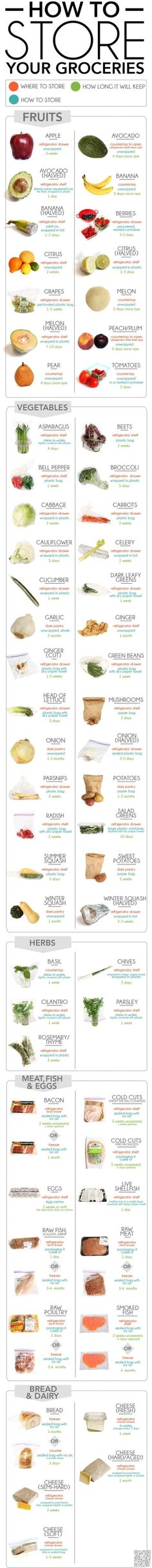 2. #Gorgeous Grocery - 17 #Lifestyle Infographics You Won't Know How… #Infographics