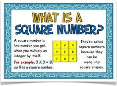 Square Numbers - Treetop Displays - EYFS, classroom display and primary teaching aid resource Teaching Schools, Primary Teaching, Teaching Aids, Primary School, 3rd Grade Math, Math Class, Maths, School Fun, School Stuff