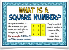 Square Numbers - Treetop Displays - Downloadable EYFS, KS1, KS2 classroom display and primary teaching aid resource