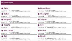 Bali, Seul, Tóquio E Muito Mais A Preços Incríveis Pela Qatar! - Mega Roteiros. Dicas dos melhores destinos do mundo Aproveite até 16 de agosto a chance de comprar seu bilhete para os melhores destinos na Ásia e Oriente Médio com super descontos. Você poderá voar até 31 de março de 2016 e pagar em 5x sem juros. Aproveite. Veja a lista de promoções Promoções Clique aqui para fazer sua pesquisa Válida somente em ...  Leia mais em: http://megaroteiros.com.br/ba