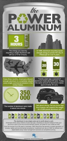 Amazing Facts about Aluminum! | via The Honest Company blog