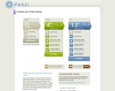 Prezi--- wonderful tool!  Educators can get a free subscription that gives you more storage than the standard free subscription