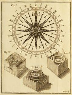 Compendio para el uso de los caualleros guardias-marinas por D. Jorge Juan. En Cadiz : en la Academia de los mismos Cavalleros, 1757