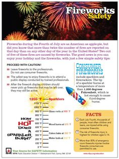NFPA Fireworks Safety PDF. Click the image to go to the link. #Safety #Fire #Prevention