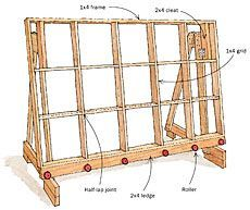 How to make a panel saw or  Bones for Large Painting easel With Hinged A-Frame saw horses that fold up.