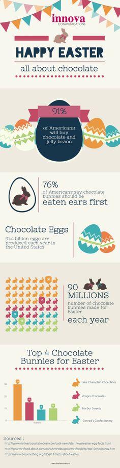 Innova Easter