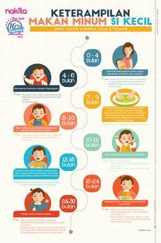 Infografis Nakita 843. Keterampilan Makan Minum Si Kecil Dari Lahir Hingga Usia 3 Tahun.