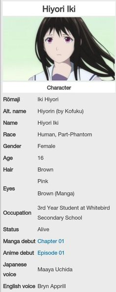 Hiyori, Noragami  And where is the Kanji of her name?
