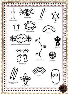 Inside TIPIAC Inside TIPIAC brings you the latest idea's in teaching Indigenous perspectives. Aboriginal Art Symbols, Aboriginal Education, Aboriginal Artwork, Aboriginal Culture, Aboriginal People, Naidoc Week Activities, Activities For Kids, Diversity Poster, Book Page Art
