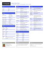 jQuery Cheat Sheet by i3quest - Cheatography.com