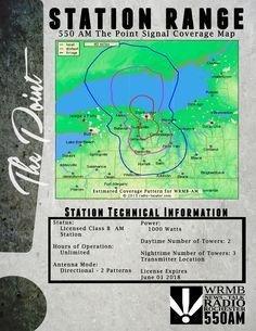 Radio Station Example Range