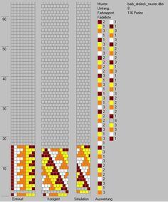 Schlauchketten häkeln - Musterbibliothek: barb_dreieck_muster