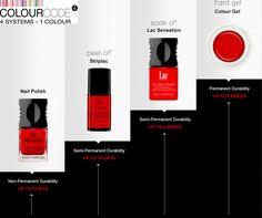 Η επανάσταση στα νύχια!! 1 χρώμα σε 4 διαφορετικά συστήματα: Κλασσικά βερνίκια νυχιών, Striplac Peel-Off Gel, Soak-Off Gel Lac Sensation και UV Color Gel!   Ανακάλυψε τα από κοντά στο Beauty Greece - M.E.C μέχρι και σήμερα!  #ColourCode4 #alessandroGR #alessandrointernational #alessandronails #uvgel #striplac #nailpolish #lacsensation #beautygreece #mec