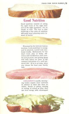 Good Nutrition! White bread, iceberg lettuce, ham. (Pillsbury Family Cookbook, 1963)