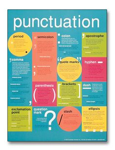 Punctuation, All-in-one - Language Arts Poster