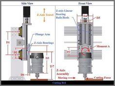 La construcción de una máquina fresadora CNC Paso 4: El conjunto del eje Z