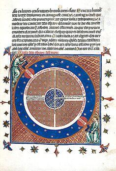 Libero vedica match making astrologia
