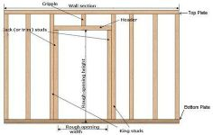 How to Frame a New Interior Wall & Door Frame A homeowner who feels confident in proceeding with basic carpentry jobs may hesitate when confronted with building a wall that will have a door. Framing a