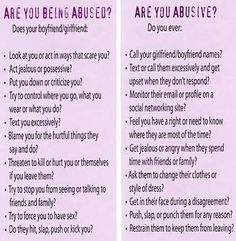 Verbally Abusive Relationship Signs And Symptoms