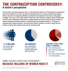 The contraception controversy.