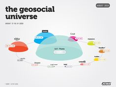 Social Media: Top 5 Data Visualization pieces by Jess3 |