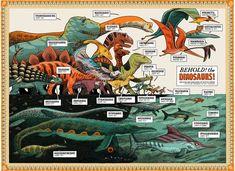 BEHOLD! The Dinosaurs! - Dustin Harbin