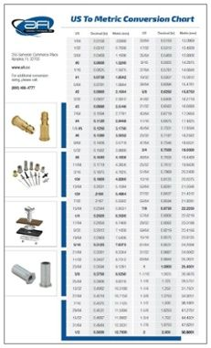 A handy US to Metric conversion chart to make your fastener calculations faster!