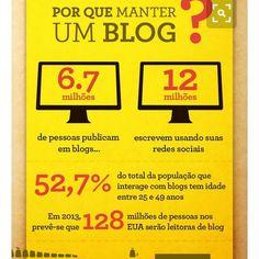 Dicas de marketing digital Siga nosso instagram e nosso blog gendados.wordpress.com  #criarsite #criarsites #criarblog #criarlojavirtual #negocios #brasilia #instadf #blogger #bloggerlife #digitalmarketing #blogging #bloggers #blogs #blog #blogpost  #ads #web #instagramers #socialmedia #influencer #paginasweb #wordpress #instagramers #socialmedia #sqn #fkidic #ficadica #prontofalei #partiu #amo #adoro