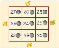 Kubaera yantram Hindu Dharma, Hindu Deities, Tantra, Calendar, Entertainment, God, Holiday Decor, Cards, Dios