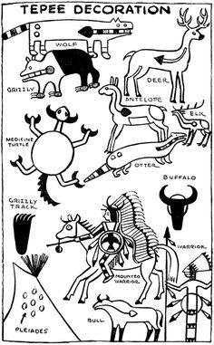 Structures of the Great Plane Indians