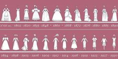 Support Garment Showdown: Options for Creating a Victorian Look With or Without a Corset   The Pragmatic Costumer