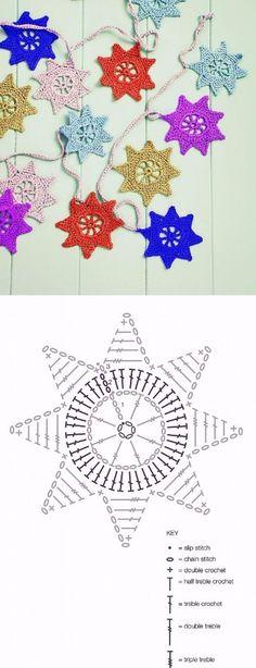 Stern häkeln / crochet star Star garland, pattern by Ros Badger Crochet Bunting, Crochet Garland, Crochet Diy, Crochet Stars, Crochet Snowflakes, Crochet Motif, Crochet Crafts, Crochet Flowers, Crochet Projects