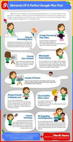 9 Eleements Of A Perfect Google Plus Post #infographic