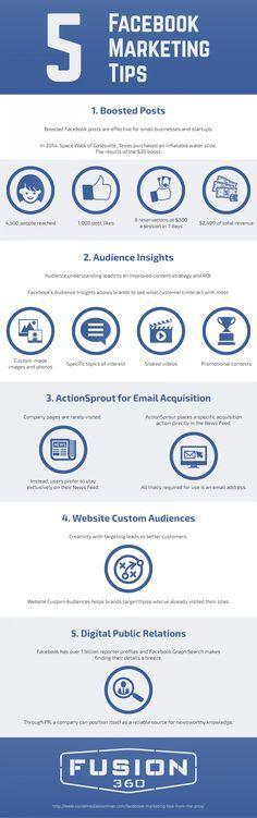 Social Media tips for business- Choose the right platform http://socialmediamarketingbooks.com/top-5-social-media-tips-for-business/
