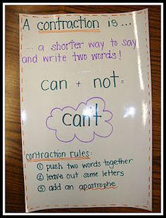contractions anchor chart and activities