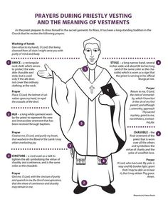 The meaning of vestments in the Church and the Vestment Prayers a priest says as he vests.
