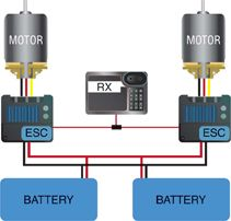 Two motors using individual ESCs and two battery packs connected to each other in parallel to provide capacity for combined current requirements of two motors.