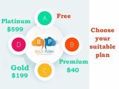 Our service plans are versatile and affordable, choose your suitable plan now. How To Plan