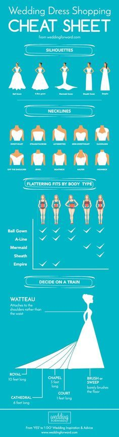 tips about how tochoose the right wedding dress for your body type