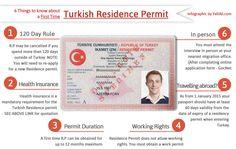 Turkish Residence Permit