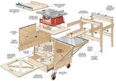 A Mobile Base Fold Up Wings Plus Infeed And Outfeed Support This Project Gives Small Saw Time Features