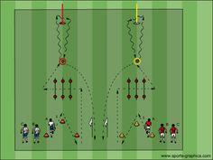 De oefening hieronder is een coördinatievorm, waarbij de nadruk ligt op explosiviteit, snelheid met en zonder bal. Er komt wendbaarheid (richtingsverandering), sprongkracht over haagjes, behendighe…