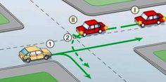 Поворот налево - Где уступить дорогу встречным машинам Driving School, Education, Knitting, Business, Tricot, Driving Training School, Breien, Stricken, Weaving
