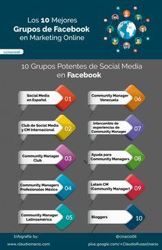 Los mejores grupos de facebook en Marketing Online.